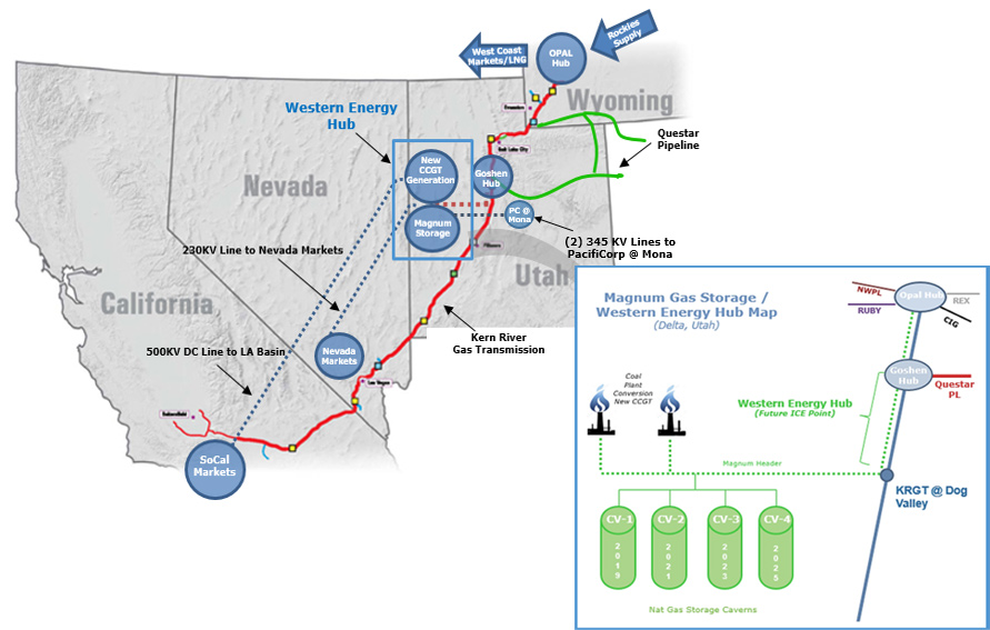 Magnum Natural Gas Midstream Storage Project | Magnum Development